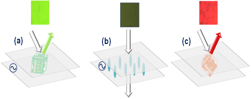 Tunable reflecting transparent mirror in a photonic gel